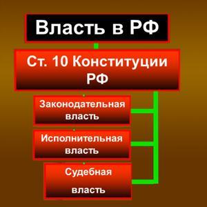 Органы власти Екатериновки